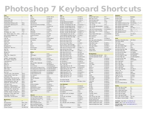 adobe illustrator cs6 shortcut keys pdf adobe photoshop 7 keyboard shortcuts