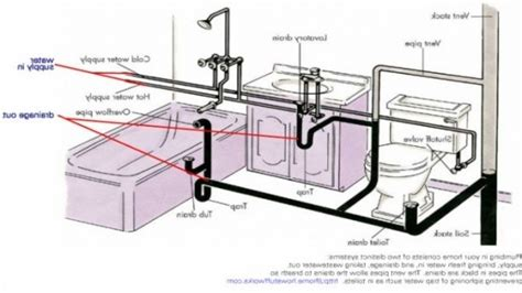 Anatomy Of A Bathtub Drain by Bathtub Drain Diagram Bathtub Designs