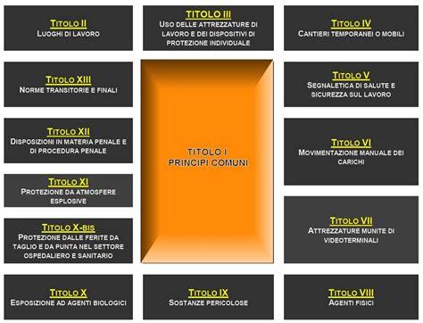 testo unico aggiornato testo unico sicurezza d lgs 81 2008 aggiornato