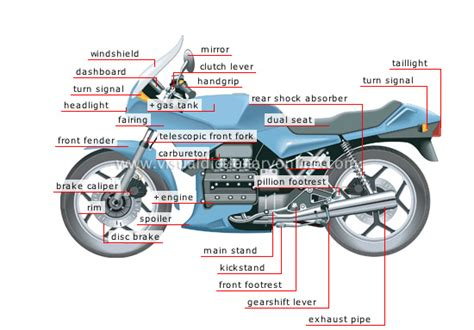 Motorrad English Dictionary by Transport Machinery Road Transport Motorcycle