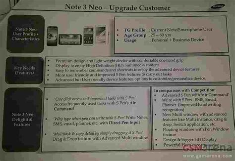 note 3 neo features 3