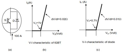 function of freewheeling diode in igbt power electronics and drives electrical engineering ee gate syllabus paper solution