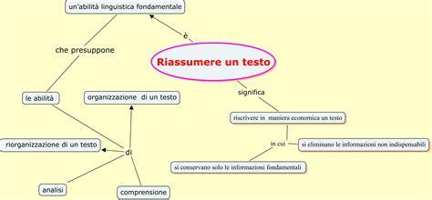 come svolgere un testo argomentativo italiano