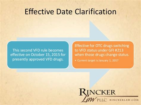 Vfd Acknowledgement Letter Overview Of The Veterinary Feed Directive