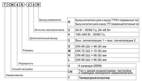 Autonics Temperature Controller Tcn4s 24r autonics tcn4s 24r temperature contr end 12 9 2017 9 15 pm