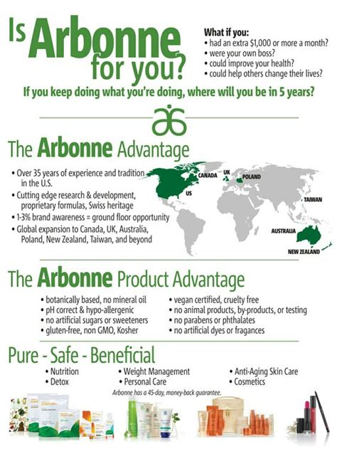 Arbonne Do You Need To Detox by Is Arbonne For You Learn More About Arbonne At Http