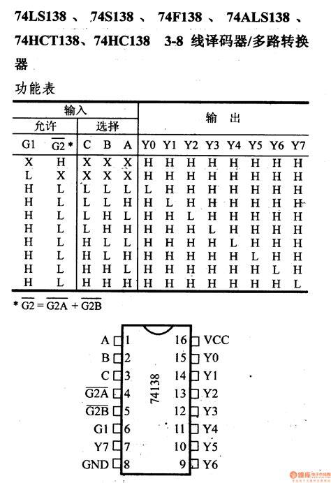 series digital circuit  ls