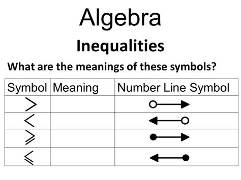 these meaning inequalities what are the meanings of these symbols ppt