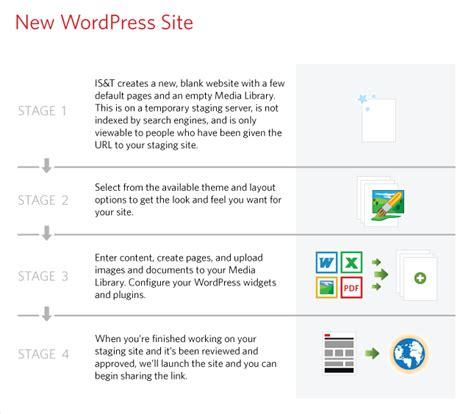 website workflow staging a website in bu techweb boston
