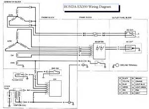 01 honda rancher atv wiring diagram 01 free engine image for user manual