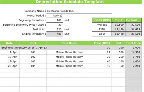 depreciation schedule template word excel