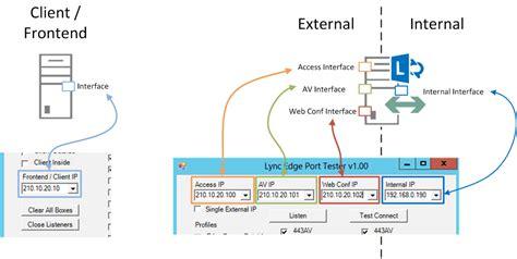port test tool lync edge testing suite part 1 lync edge port tester
