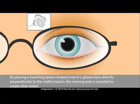 The Shelf Glasses For Sightedness by Vision Correcting Videolike