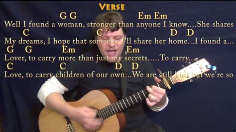ed sheeran perfect how to play on guitar perfect ed sheeran strum guitar cover lesson with chords