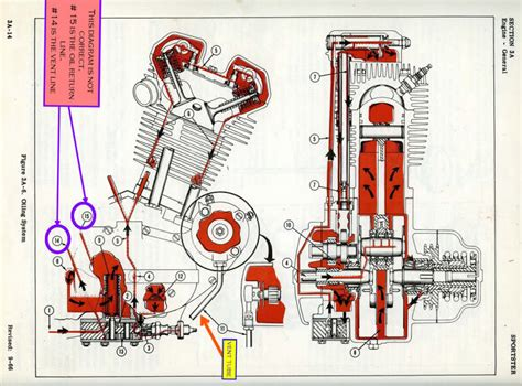car wiring diagram for a 74 sportster ironhead