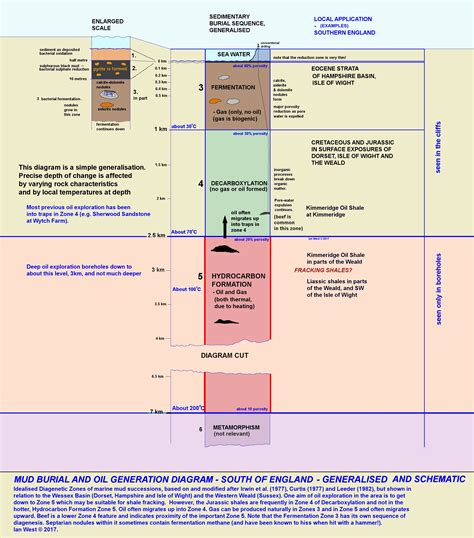 clitorous diagram gas diagram geog 30 u our perspectives geographic