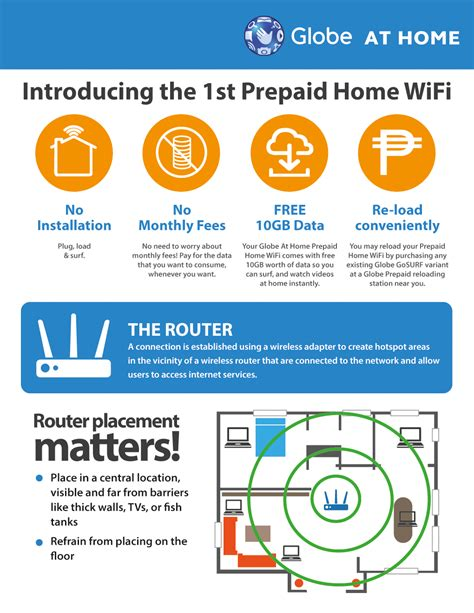 globe at home prepaid home wifi 187 momblogger