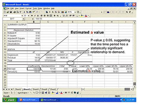 Building Planning Software single regression approaches to forecasting a tutorial