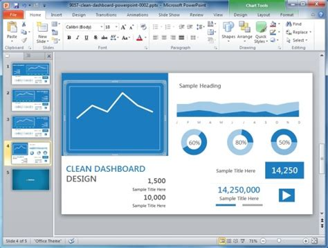 High Quality Charts Dashboard Powerpoint Templates For Presentations Project Dashboard Template Powerpoint Free