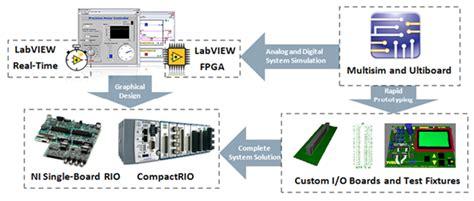 national instruments circuit design suite free download national instrument circuit design suite reixie