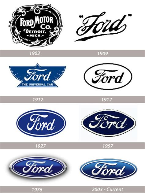 ford old logo great stories behind popular logo evolutions something