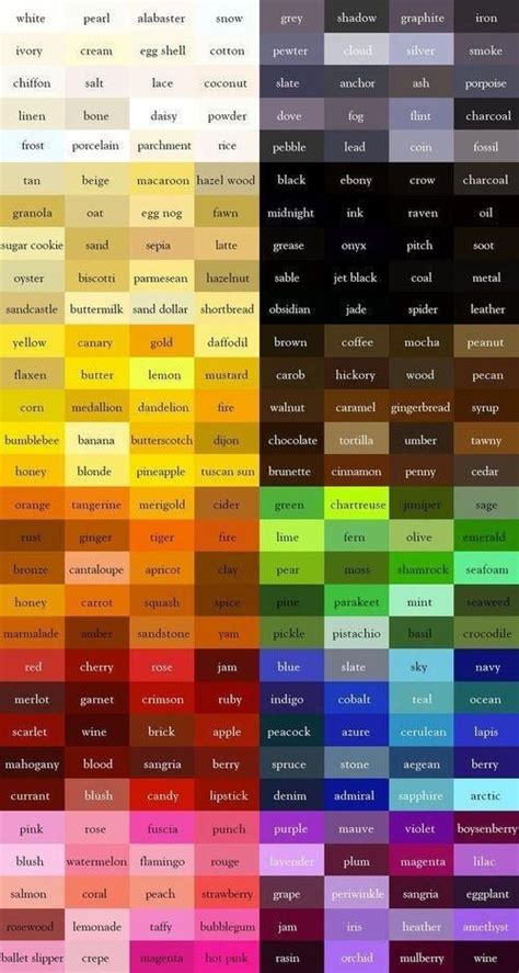 strange color names 25 best ideas about eye color charts on