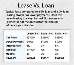 tax benefits of buying a new car lease or buy a car tax benefits hab immer ga