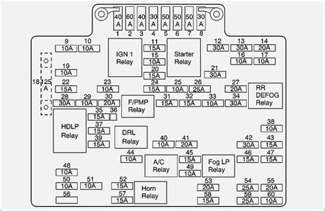 2006 gmc envoy xl wiring diagram 32 wiring diagram images wiring diagrams gsmx co 2006 gmc envoy fuse diagram schematic symbols diagram