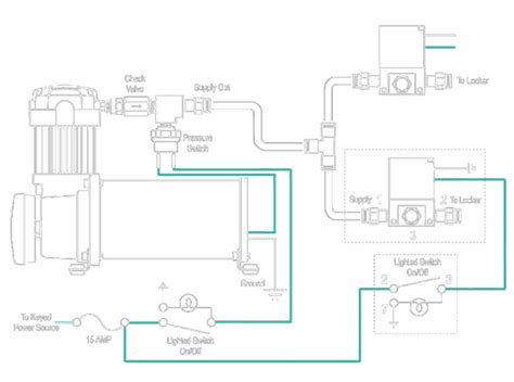 shift solenoid wiring diagram jzgreentown