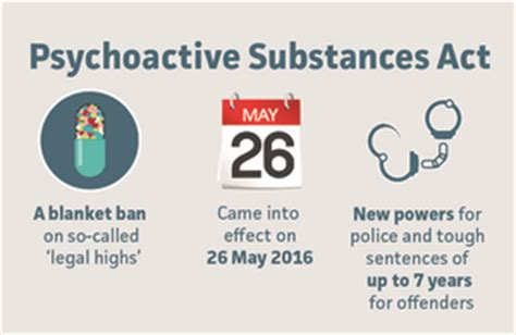 Psychoactive Also Search For Psychoactive Substances Ban 6 Months On Almost 500 Arrests And Convictions Gov Uk
