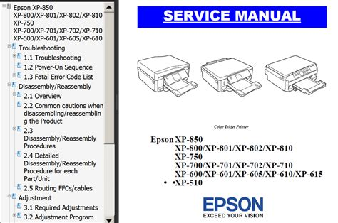 Resetter Epson T11 Manual | resetter epson t11 manual reset epson printer by yourself