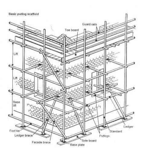 Winner Drawing Software putlog scaffolds scaffmag the scaffolding magazine