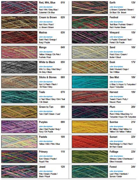 Variegated Thread Quilting by Yli Machine Quilting Thread Variegated Kingsmen