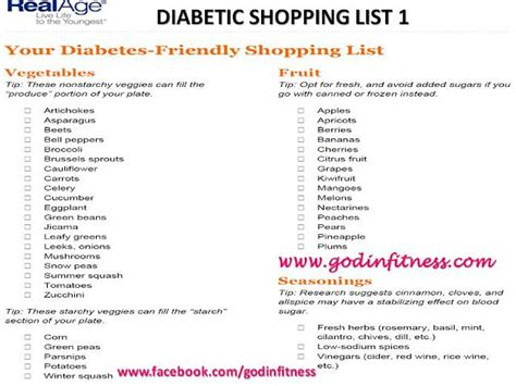 printable diabetic grocery shopping list diabetic shopping list part 1 good eats low carb