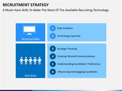 recruitment strategy powerpoint template sketchbubble