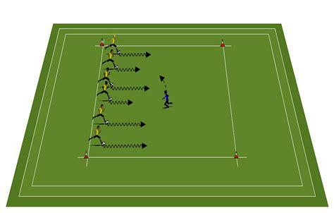 sesiones de futbol sala sesiones de entrenamientos fifa grassroots