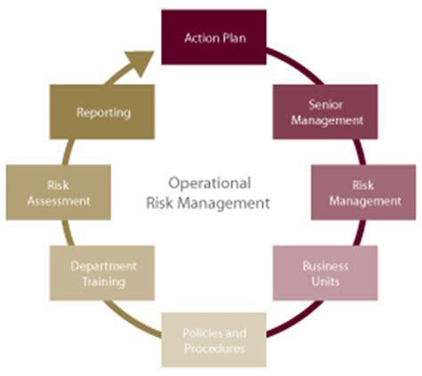 risk management bank corporate governance in malaysia