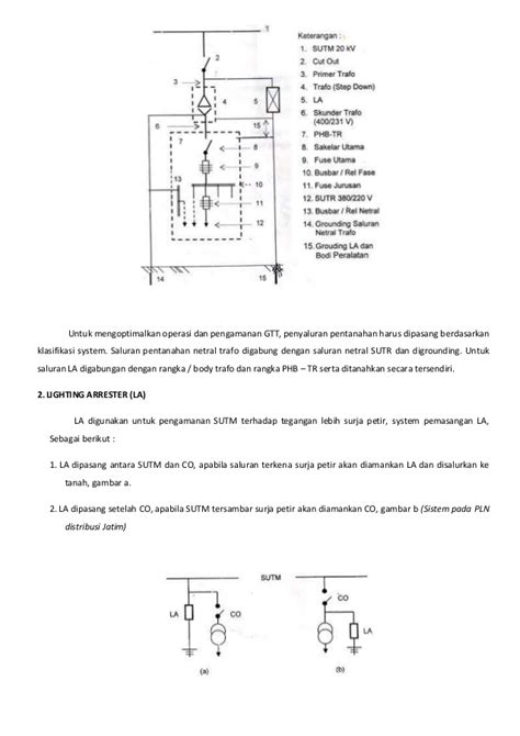 wiring diagram gitar listrik k grayengineeringeducation