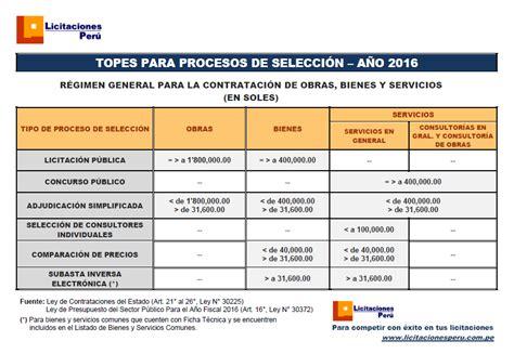 topes para declaracion de renta 2016 estudio juridico portocarrero y asociados