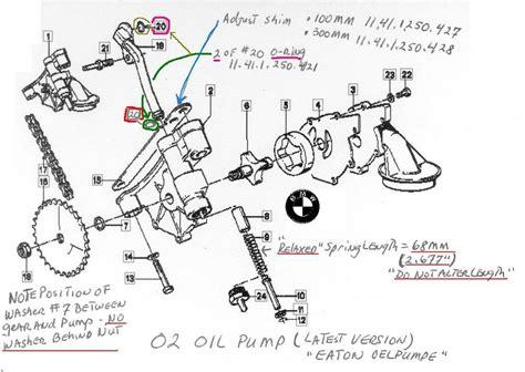 z31 vacuum diagram bmw m10 engine diagram imageresizertool
