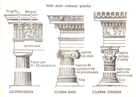 casa editrice il capitello tempio greco thinglink