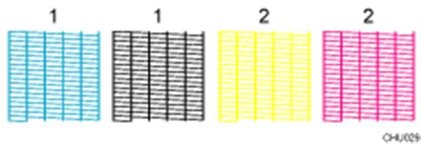 test pattern ricoh nozzle check