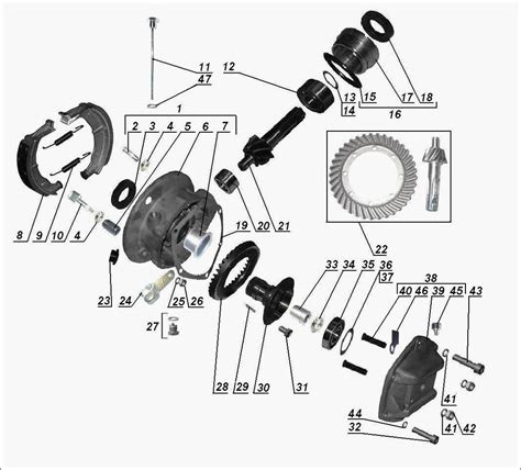 ural wiring diagram ural wiring diagram exles
