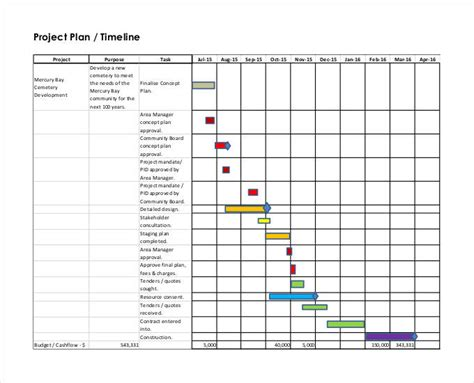 project timeline templates 21 free word ppt format