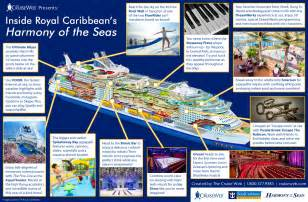 royal caribbean harmony of the seas the cruise web reveals royal caribbean s new harmony of the seas in latest infographic