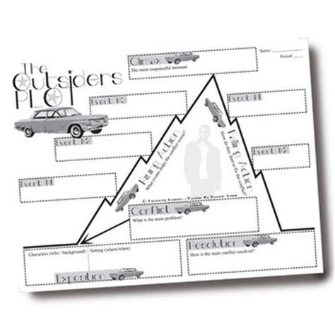the outsiders plot diagram the outsiders plot chart organizer diagram arc s e