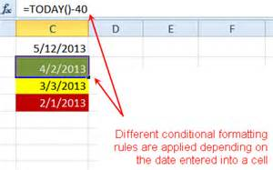 format date formula use custom conditional formatting rules for dates in excel