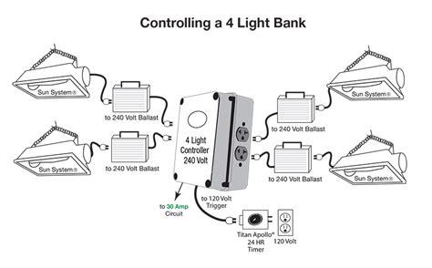 spartan motors wiring diagram 29 wiring diagram images