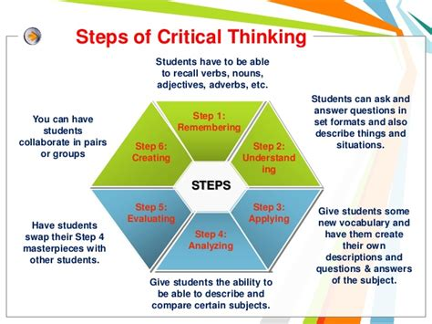 5 works of art to teach critical thinking critical thinking skills by k yesmambetova kyzylorda