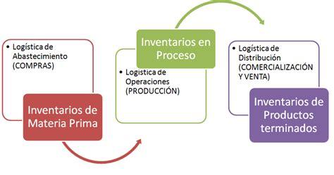 ventajas de las cadenas de markov investigaci 243 n de operaciones ii inventarios